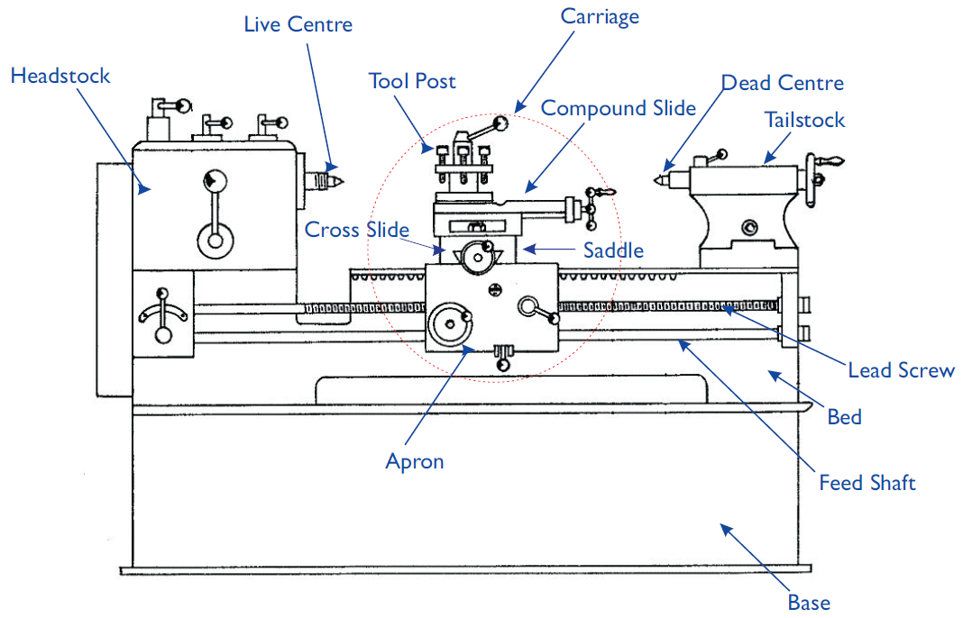 centre lathe diagram wood lathe diagram