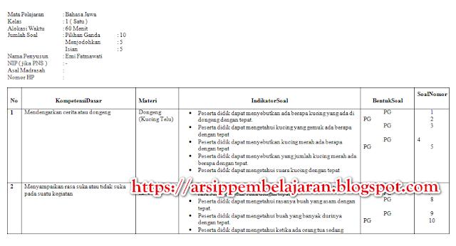 Kisi Kisi Soal Bahasa Jawa Uts Pts Kelas 1 Sd Mi Semester 2 Kurikulum 2013 Revisi 2018 Arsip Pembelajaran