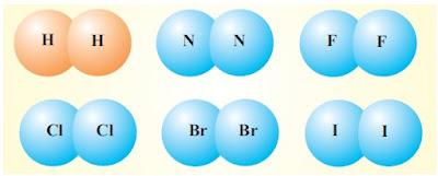 द्विपरमाणुक अणु