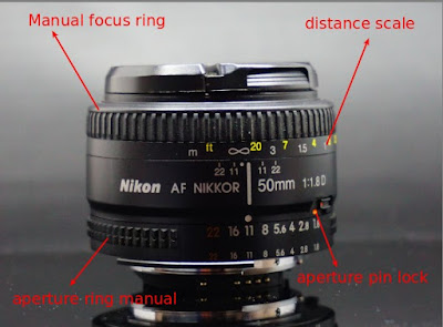 Review Pengguna Lensa Nikon AF 50 mm f/1.8D