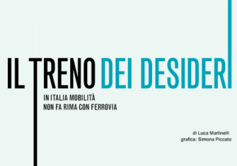 #IlTreninoDeiDesideri: Le nostre strepitose proposte si fanno largo