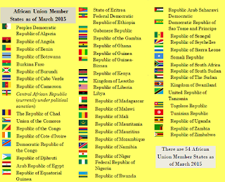 African Union Members