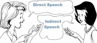Direct and Indirect Speech dalam Bahasa Inggris beserta Contoh Kalimat Direct and Indirect Speech dalam Bahasa Inggris beserta Contoh Kalimat