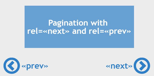 Google ne prend plus en charge la pagination avec rel=Next/Prev