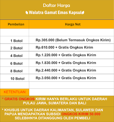 agen-walatra-gamat-emas-kapsul-kabupaten-sukoharjo
