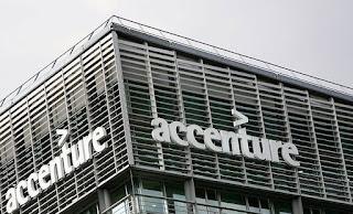 Accenture Limited Walkin Interview