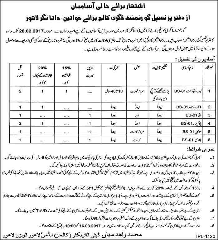Government Degree College For Women Lahore Jobs In Data Nagar