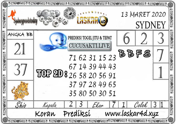 Prediksi Togel SYDNEY LASKAR4D 13 MARET 2020