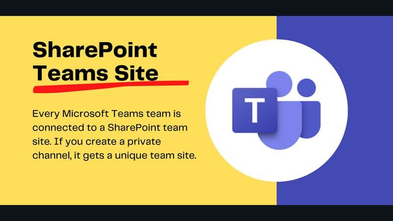 Microsoft Teams to create SharePoint team sites automatically