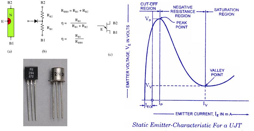 Electrical transformers pdf free download