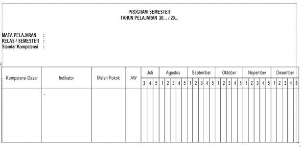 Gambar Format Program Semester