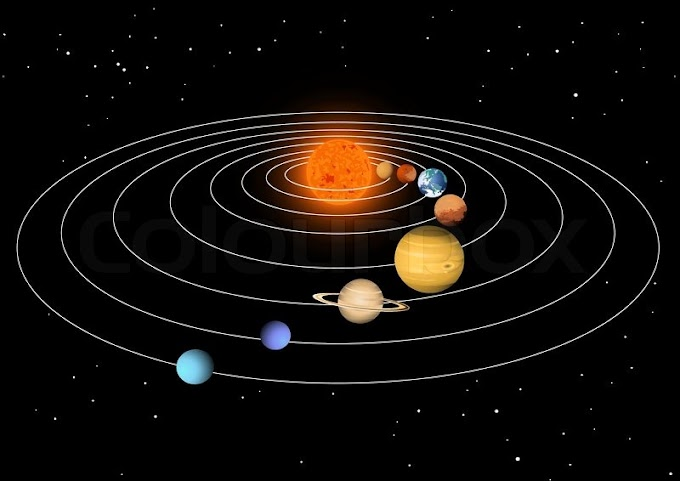 The Ancient Vedic theory of Elliptical path of Planetary Motion