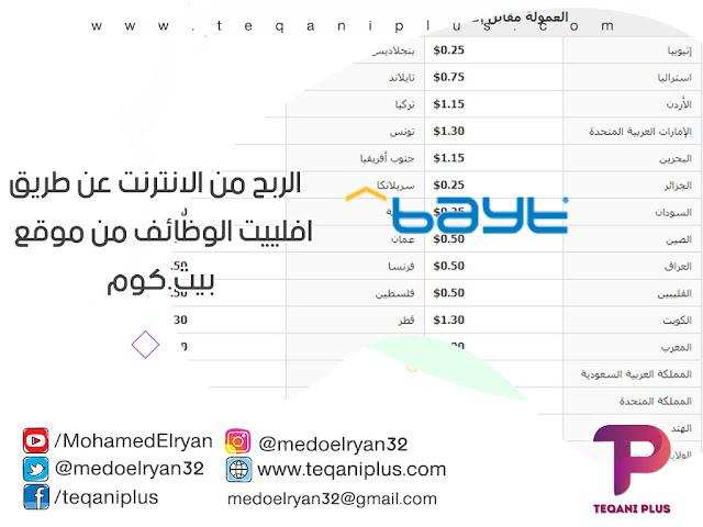 الربح من الانترنت عن طريق افلييت الوظائف من موقع بيت.كوم Bayt.com