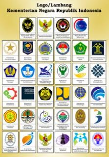 Daftar Nama Kementerian yang Buka Lowongan Kerja CPNS