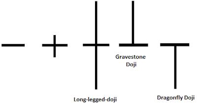 pin bar candlestick reversal pattern