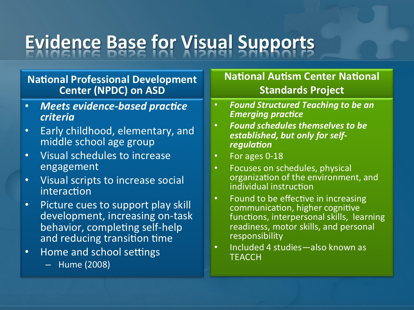 Visual Schedule Series Resources And Research