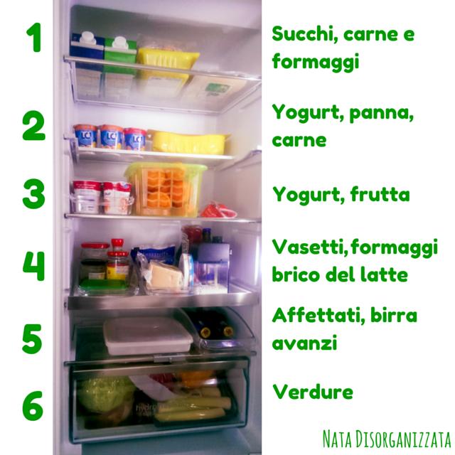 ordine degli alimenti nel frigorifero