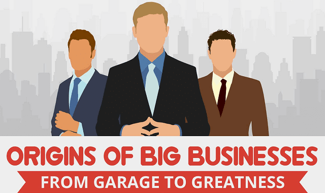The Origins of Big Business: From Garage to Greatness