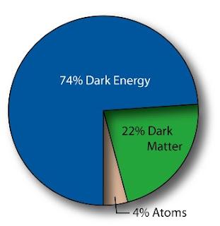 معلومات مدهشة عن الكون يجب أن تعرفها