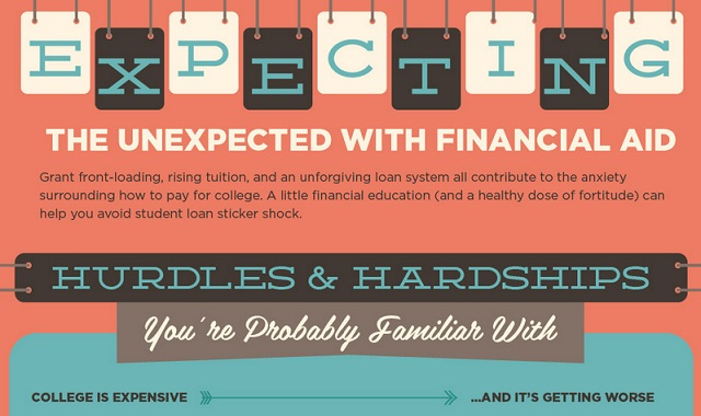 Image: Expecting The Unexpected With Financial Aid