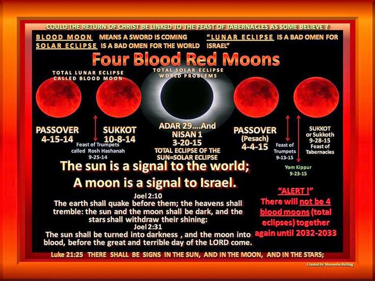NASA Blood Moon Chart - Pics about space