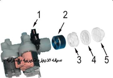 صمام دخول المياه في الغساله الاتوماتيك وبه عداد الكتروني