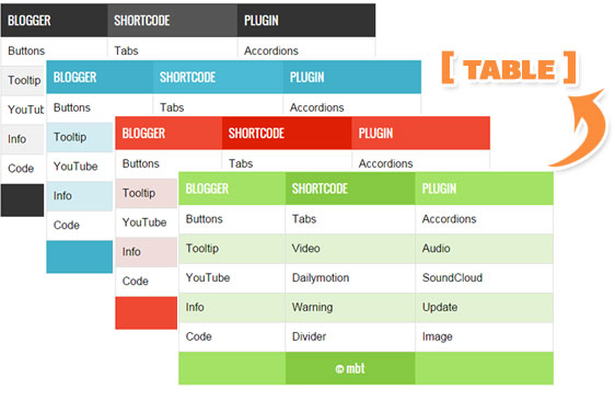 HTML Table Shortcode
