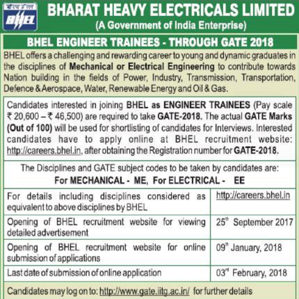 BHEL Recruitment Through GATE Engineer Trainee Apply Online Form