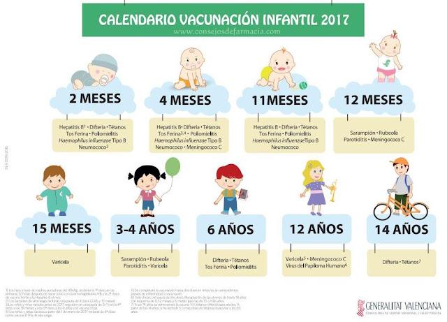 Esquema calendario vacunación infantil 2017 - Comunidad Valenciana