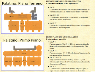 Mappa Museo Palatino