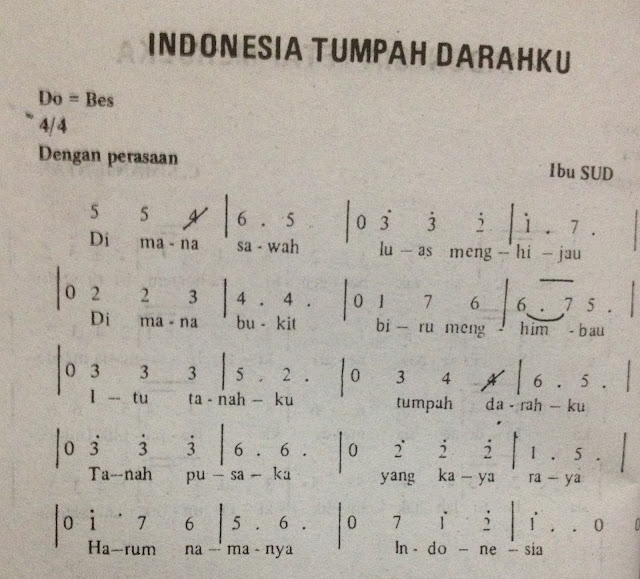 Not Angka Pianika Lagu Indonesia Tumpah Darahku