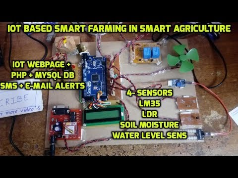 svskits,PRAKASH -- CONTACT: 9491535690, 7842358459: Iot Based Smart