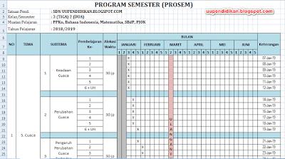 Promes SD/MI Kelas 3 Semester 2 K13 Revisi 2018