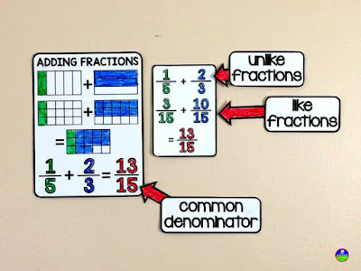 adding fractions visual on a 5th grade math word wall
