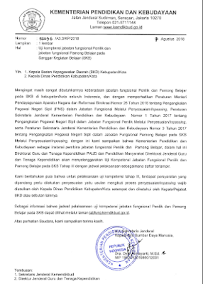 Surat Edaran Ujikom Jabatan Fungsional Penilik dan Pamong Belajar pada SKB  Surat Edaran Ujikom Jabatan Fungsional Penilik dan Pamong Belajar pada SKB 2018