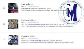 Prabowo Subianto Trend - Citro Mduro
