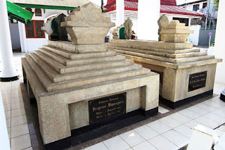Hukum Membuat bangunan diatas kuburan fulan