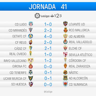 LaLiga 1|2|3 2016-2017: Jornada 41