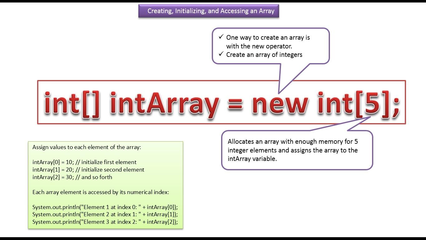 Java ee java tutorial java array create initialize access an java tutorial java array create initialize access an array baditri Images
