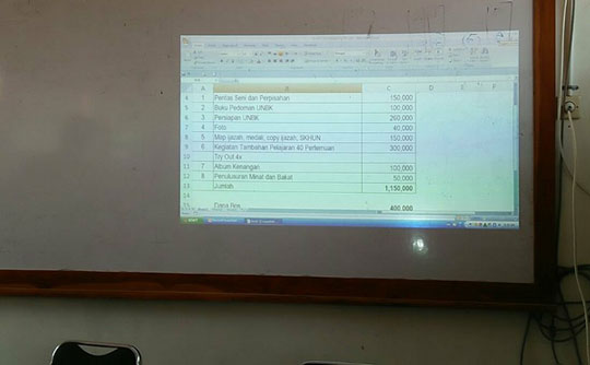 wali murid smpn tujuh kota cirebon protes anggaran sekolah