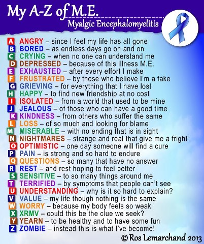 My A-Z of M.E. (Myalgic Encephalomyelitis)