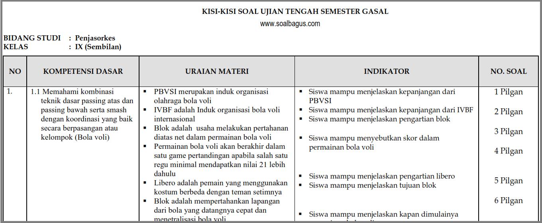 Kisi Kisi UTS PJOK Kelas 9 Semester 1/ Ganjil - Oemar Bakri