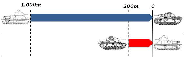 Somua S35 vs PzKpfw III Ausf.E