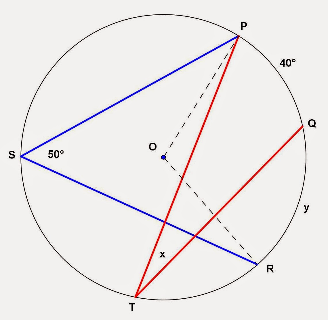 Math Principles Circle And Inscribed Angle Problems