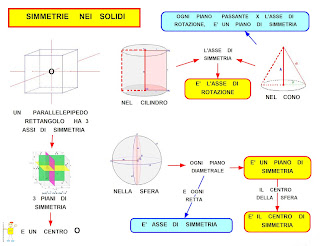 Mappe Geometriageometria Basefrattaligeometria Analitica