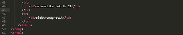 secript tabel