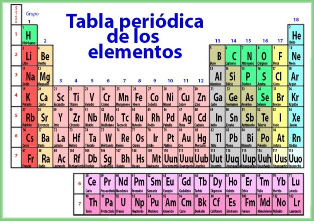 Deporte es salud cta tabla peridica de los elementos qumicos tabla peridica de los elementos qumicos urtaz Image collections