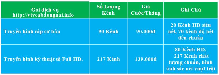 Truyền hình cáp VTVCab Đồng Nai