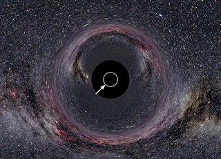 The ultimate journey ! Travelling inside a black hole.