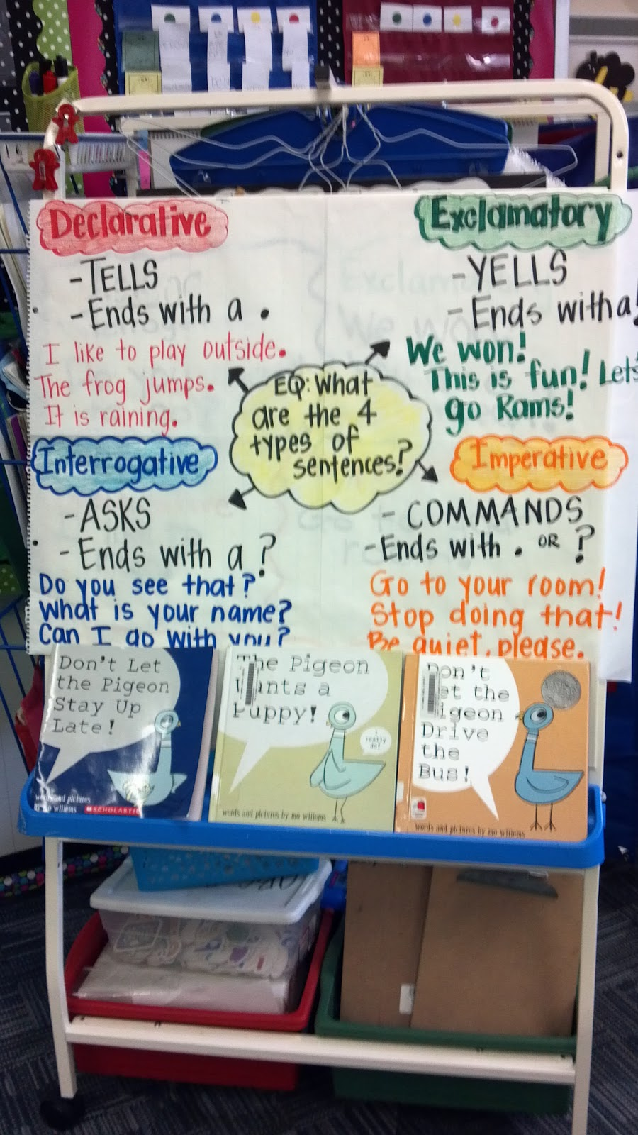 The 4 Sentence Types – Use Them And Help Your Writing Sing!
